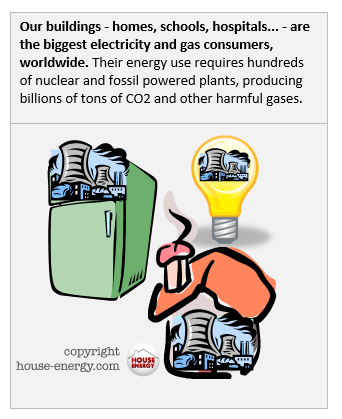 Homes and other buildings are the biggest energy consumers
