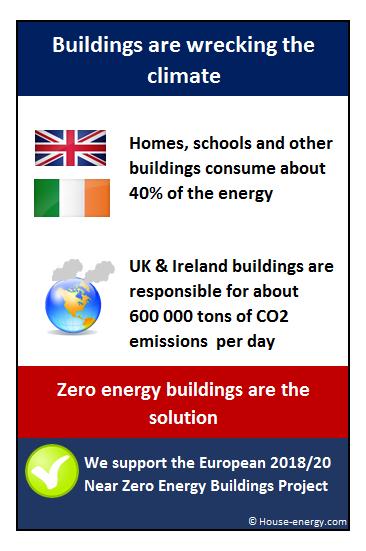 Zero energy buildings Europe, UK
