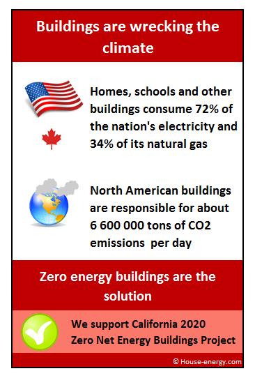 Zero energy buildings USA Canada