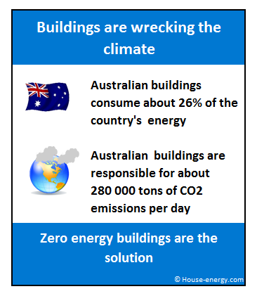 Zero energy buildings Australia