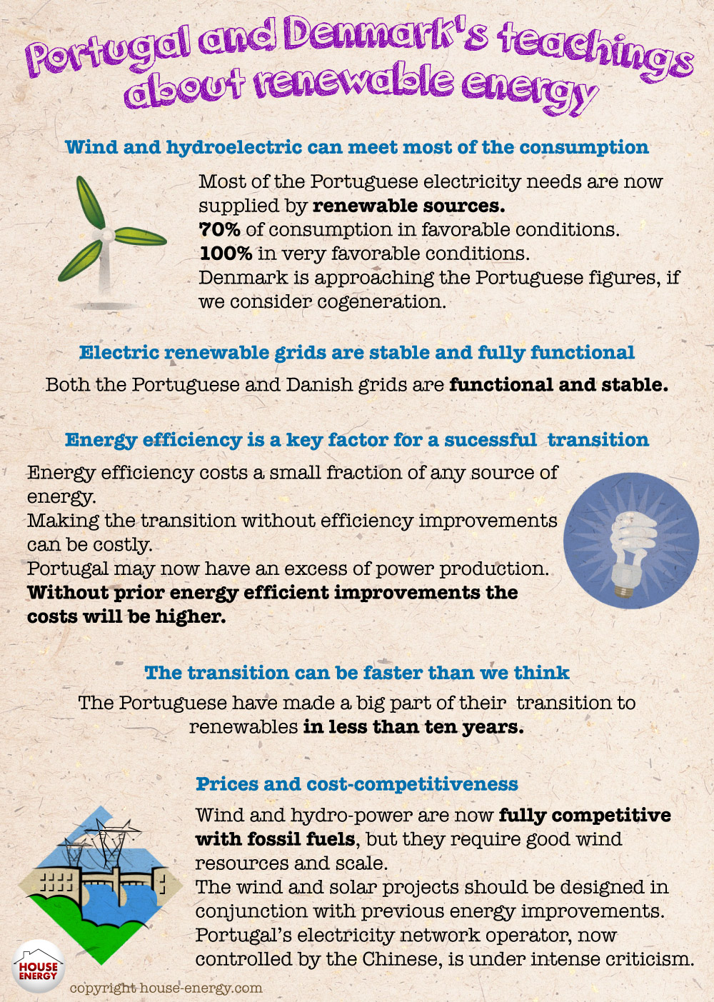 Portugal and Denmark renewable energy
