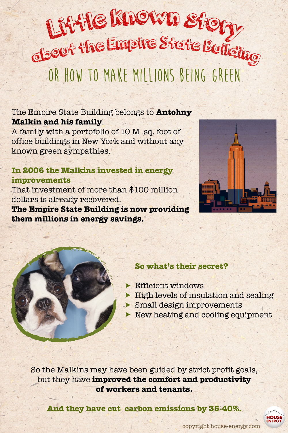 Empire State Building: making money being green