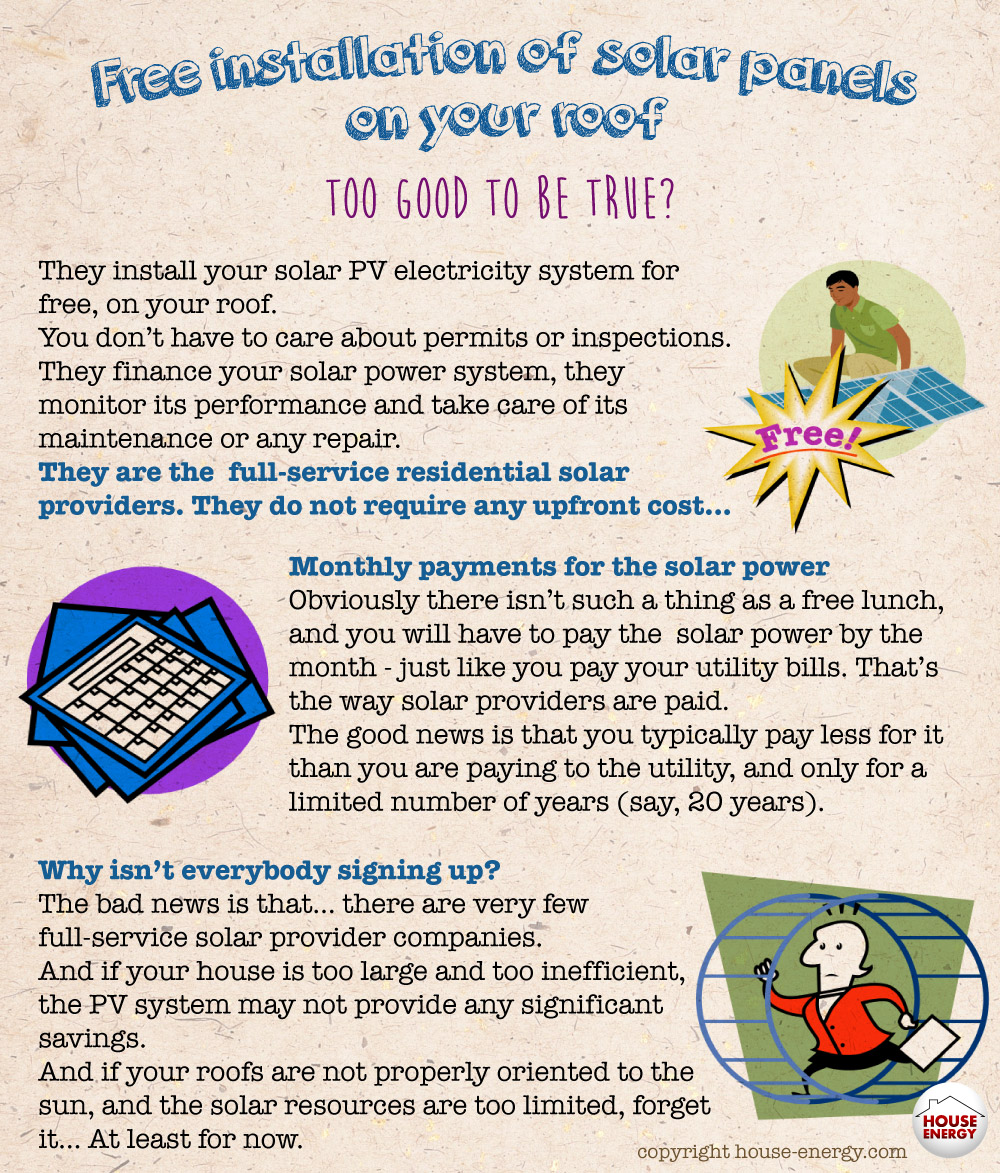Free installation of solar Pv electricity