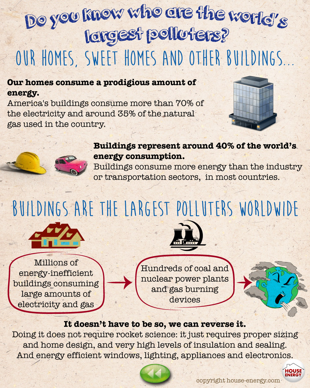 Homes and buildings, the largest polluters worldwide