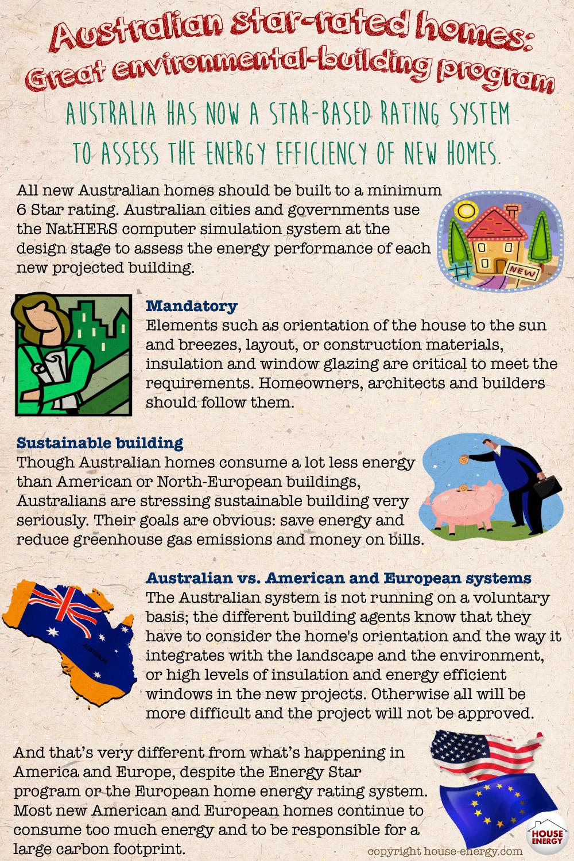 Australian home energy improvement program