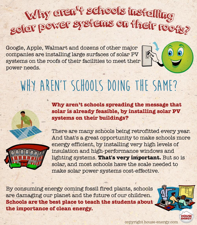 Schools installing solar panels