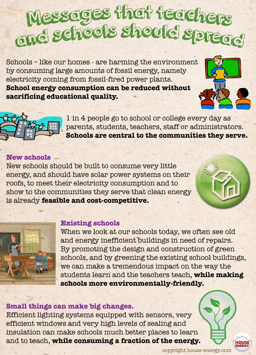 Messages that teachers should spread about green construction