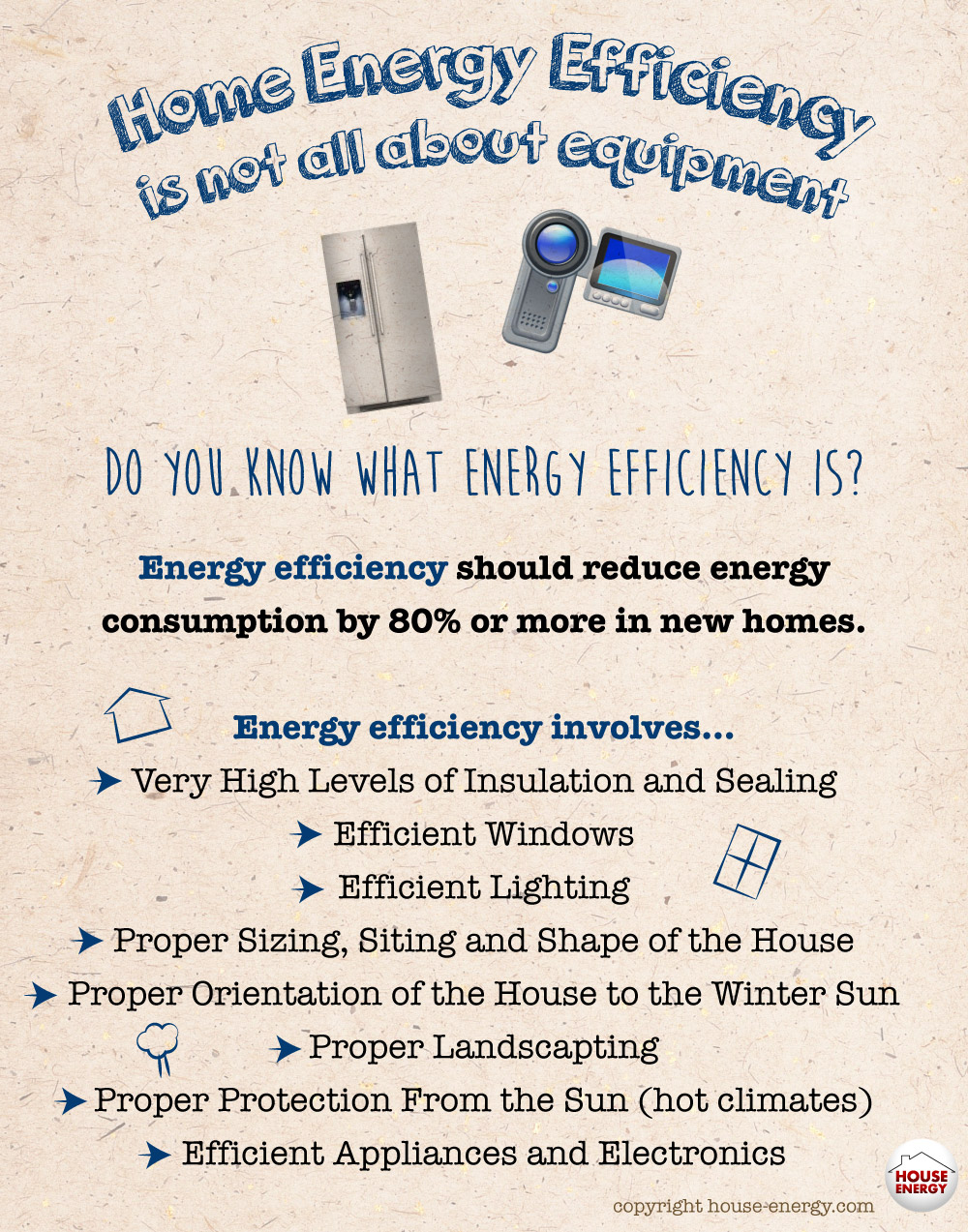 Home energy efficiency is not all about equipment