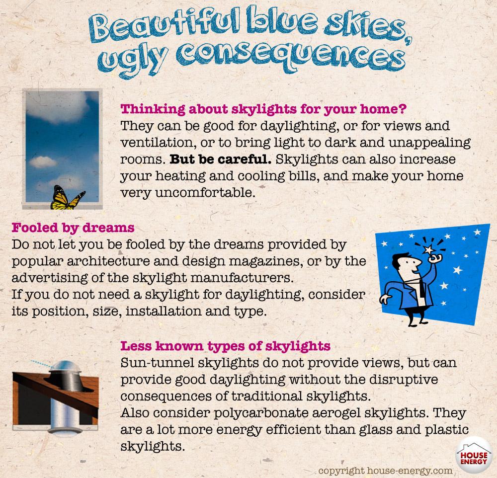 Skylights home energy improvements