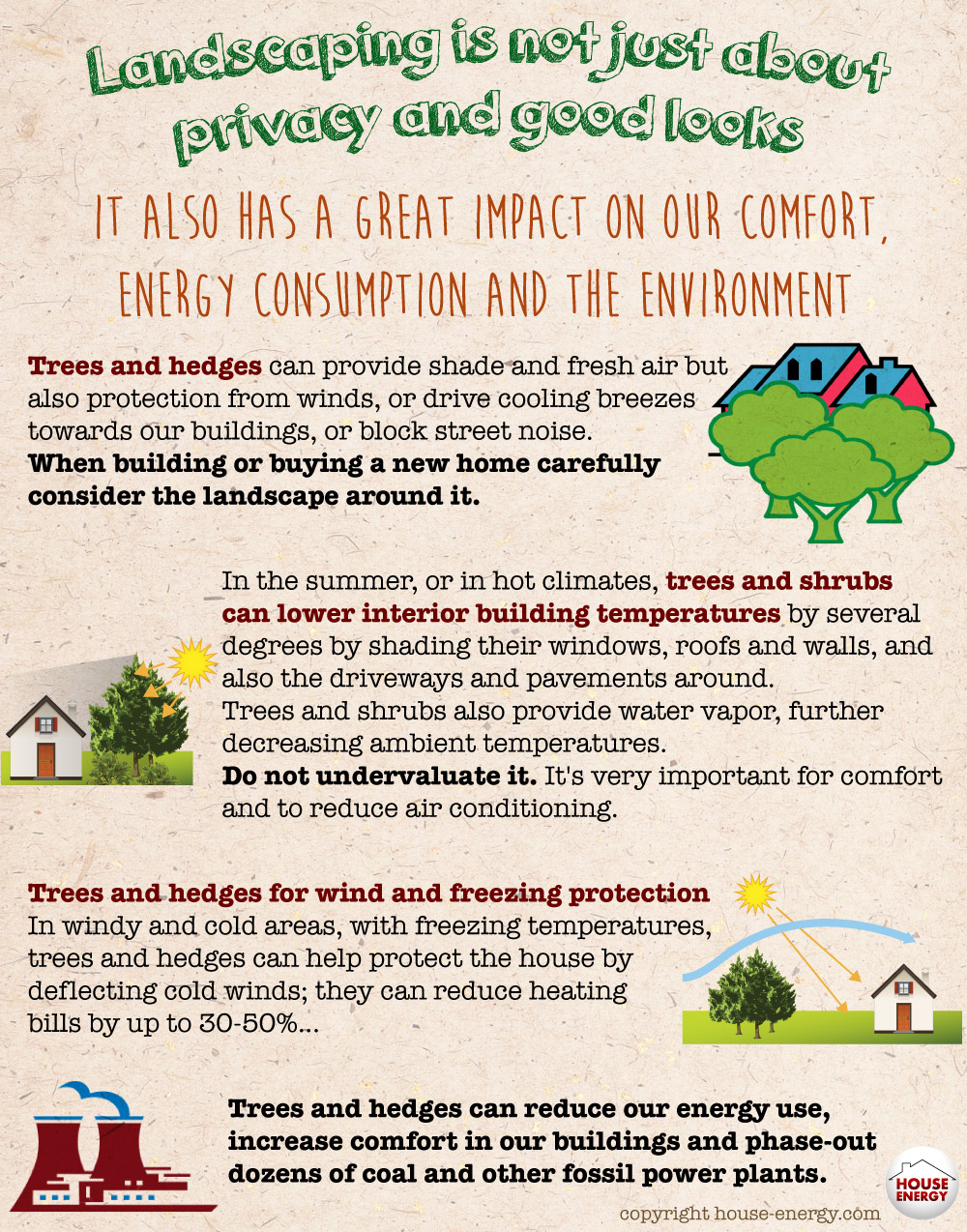 Landscaping for home and buildings energy improvements