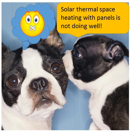 Solar thermal can be a poor option