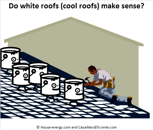 White roofs advantages